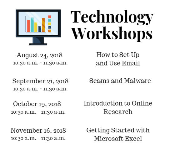 Technology Workshops- How to Set Up and Use Email